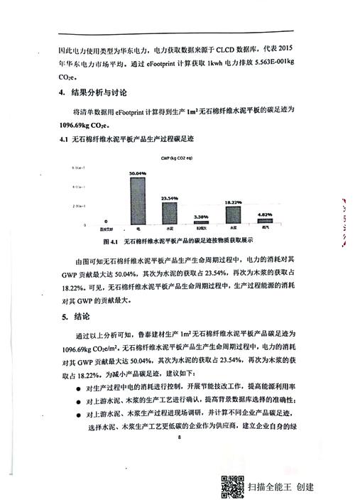 碳足迹报告6